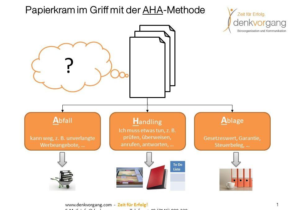💌 Mit der AHA-Methode das Papier im Griff