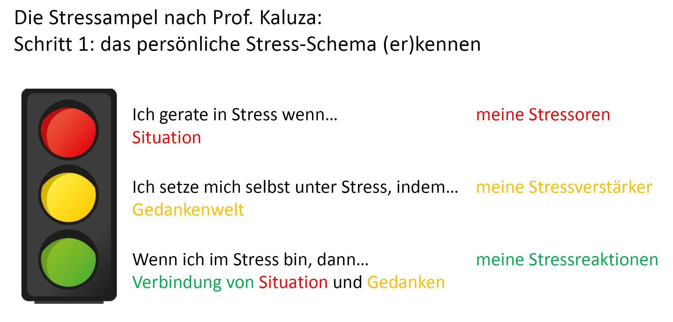 Stressmanagement - Stressampel